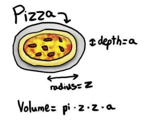 pizza-math